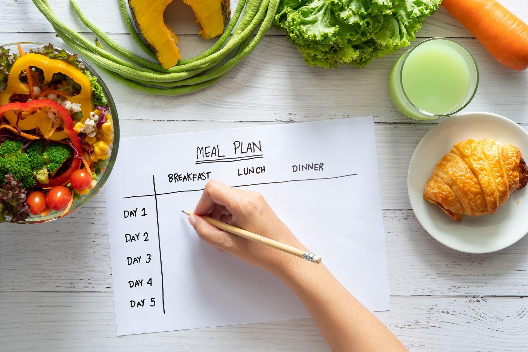 1800 kalorier per dag